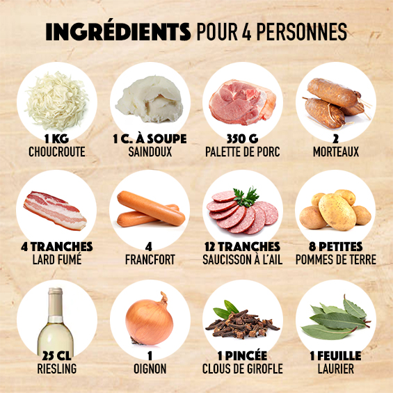 ingredient choucroute